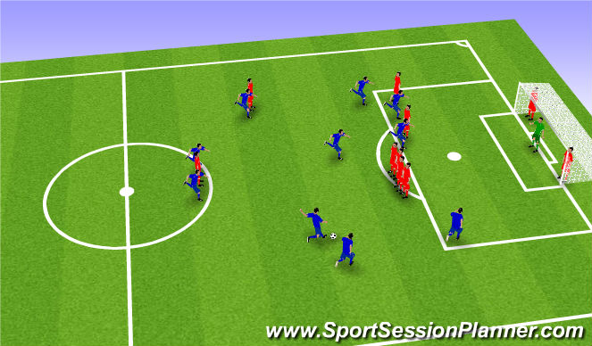 Football/Soccer Session Plan Drill (Colour): Explode