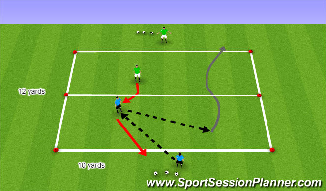 Football/Soccer Session Plan Drill (Colour): Technical/Tactical