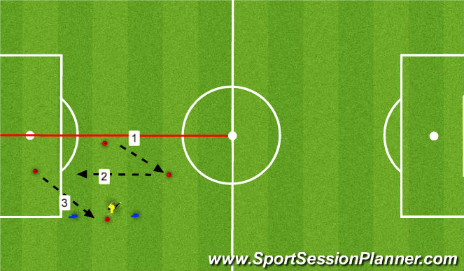 Football/Soccer Session Plan Drill (Colour): Patterns