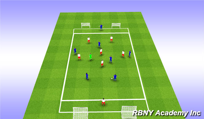 Football/Soccer Session Plan Drill (Colour): Target Game with Mini Goals