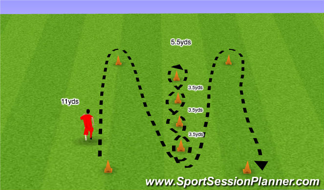 Football/Soccer Session Plan Drill (Colour): Illinois Agility Test