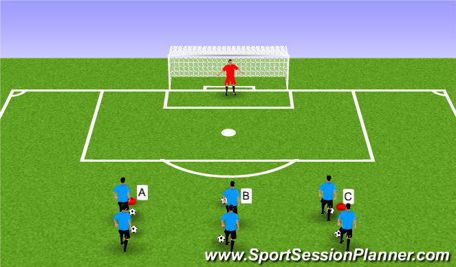 Football/Soccer Session Plan Drill (Colour): shooting with combinations