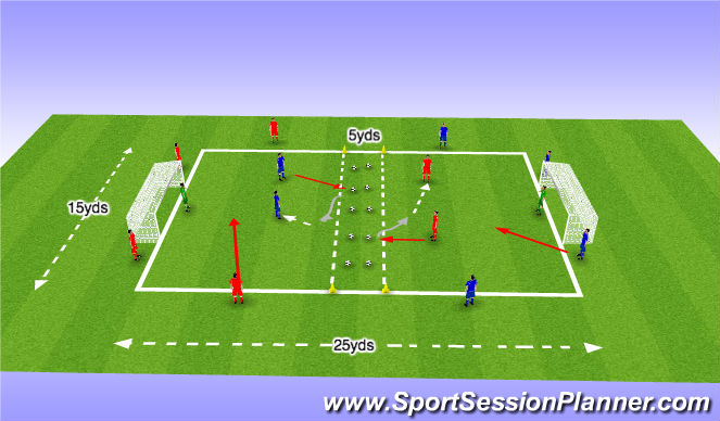 Football/Soccer Session Plan Drill (Colour): Shooting & Defending