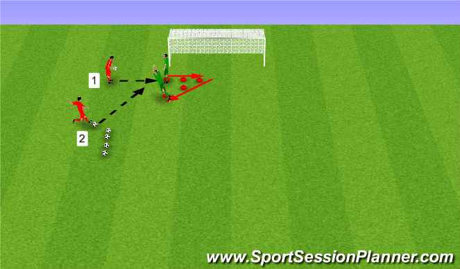 Football/Soccer Session Plan Drill (Colour): II