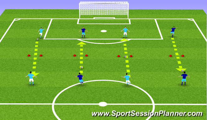 Football/Soccer Session Plan Drill (Colour): Ball Striking