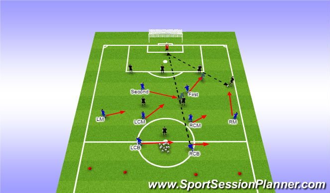 Football/Soccer Session Plan Drill (Colour): Defending in wide area (4mins)