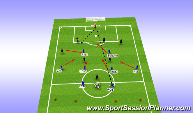 Football/Soccer Session Plan Drill (Colour): Defending through the middle (4mins)