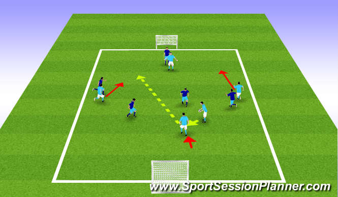Football/Soccer Session Plan Drill (Colour): Quick Restart Game