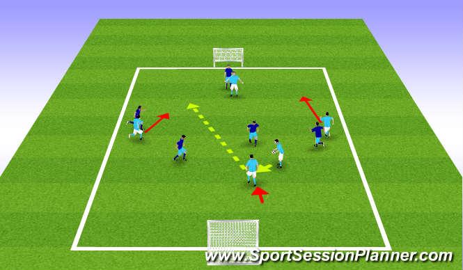 Football/Soccer Session Plan Drill (Colour): Quick Restart Game