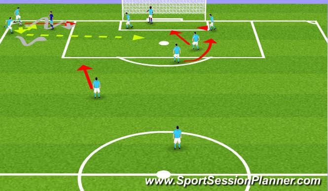 Football/Soccer Session Plan Drill (Colour): Short Corner Kick