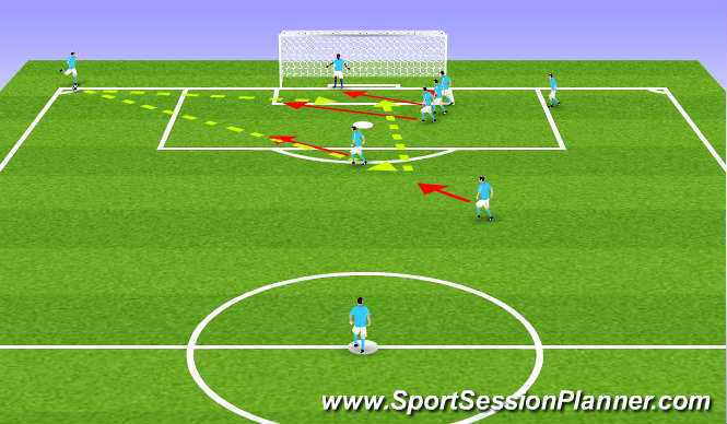 Football/Soccer Session Plan Drill (Colour): Long Corner Kick