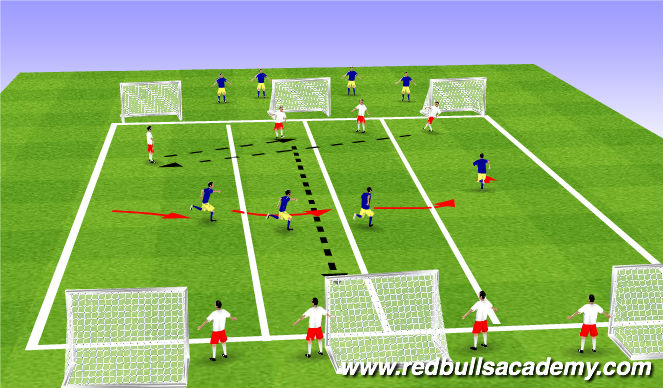 Football/Soccer Session Plan Drill (Colour): Pressure cove balance