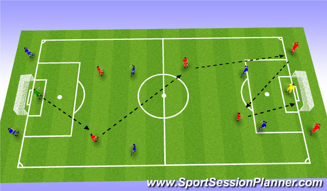 Football/Soccer Session Plan Drill (Colour): Shooting & Finishing