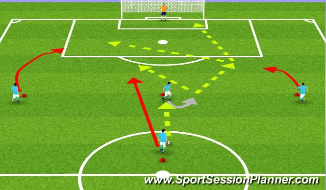Football/Soccer Session Plan Drill (Colour): Point Striker/Attacking CM Dynamic Combinations