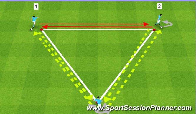 Football/Soccer Session Plan Drill (Colour): Triangle Movement Off Ball