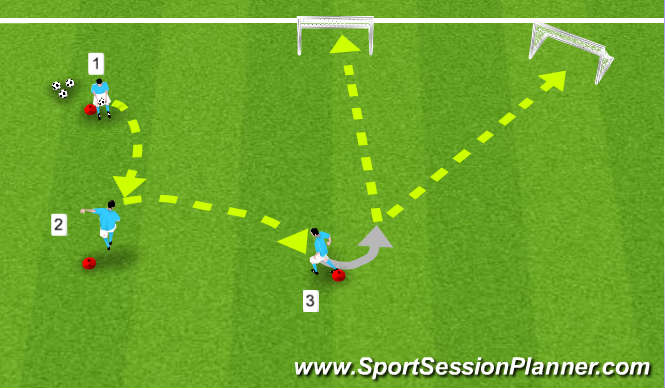 Football/Soccer Session Plan Drill (Colour): Directional Headers