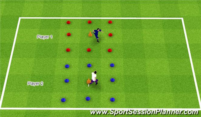 Football/Soccer Session Plan Drill (Colour): SAQ 3