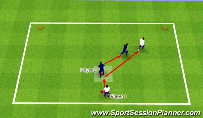 Football/Soccer Session Plan Drill (Colour): SAQ 4