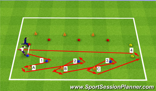 Football/Soccer Session Plan Drill (Colour): SAQ 5