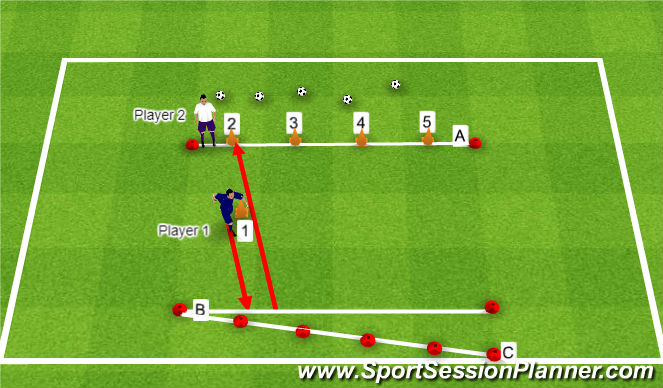 Football/Soccer Session Plan Drill (Colour): SAQ 6