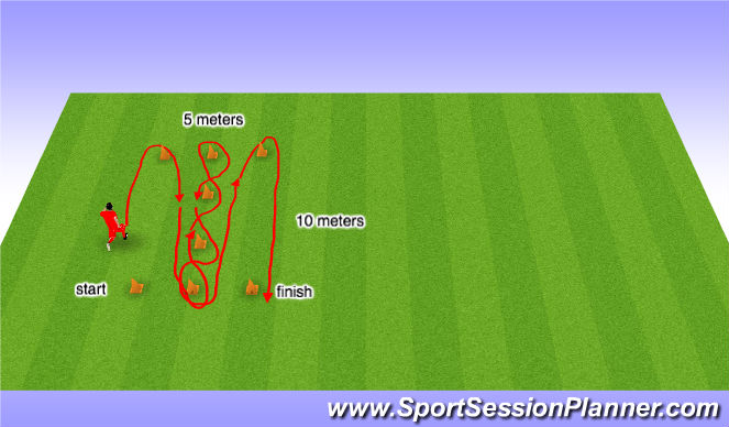 Football/Soccer Session Plan Drill (Colour): Illinois Agility Drill