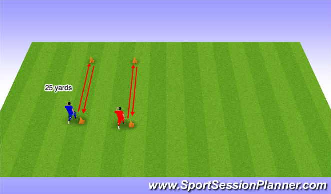 Football/Soccer Session Plan Drill (Colour): 300 yd shuttle run