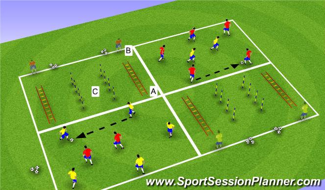 Football Soccer U12 U11 Session Physical Agility Moderate