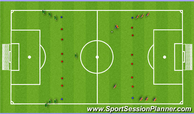 Football/Soccer Session Plan Drill (Colour): Attackig Principles