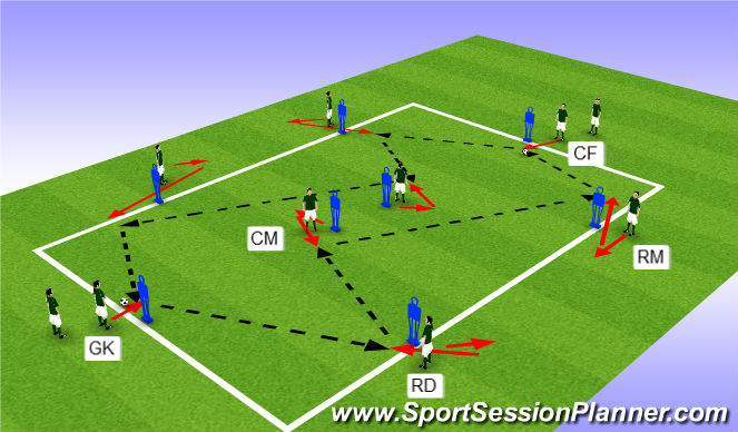 Football Soccer 7aside Passing Double Diamond Tactical Combination Play Moderate