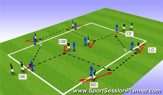 Football/Soccer Session Plan Drill (Colour): Releasing FB
