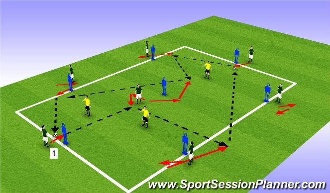 Football/Soccer Session Plan Drill (Colour): 7v3