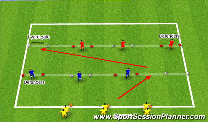 Football/Soccer Session Plan Drill (Colour): Defending in and around the penalty area Technique practice