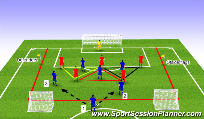 Football/Soccer Session Plan Drill (Colour): Defending in and around the penalty area Skill practice