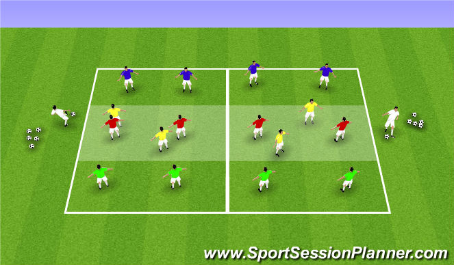 Football/Soccer Session Plan Drill (Colour): Dowie pressing