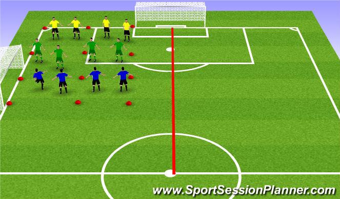 Football/Soccer Session Plan Drill (Colour): Back Four Shape