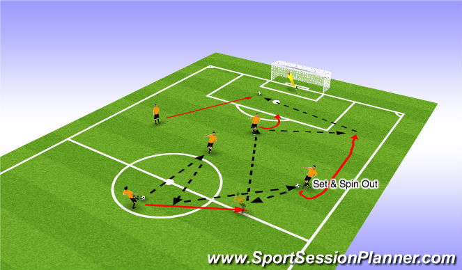 Football/Soccer Session Plan Drill (Colour): Pattern 4 (Dynamic Set & Spin)