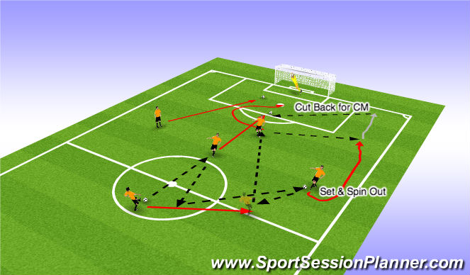Football/Soccer Session Plan Drill (Colour): Patter 4 (Cut Back for CM)