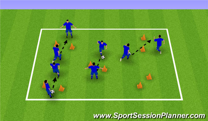 Football/Soccer Session Plan Drill (Colour): Through The Gates