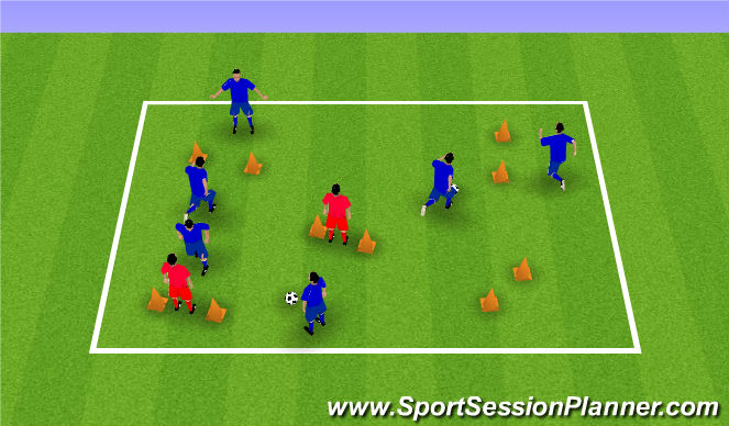 Football/Soccer Session Plan Drill (Colour): Through The Gates Opposed