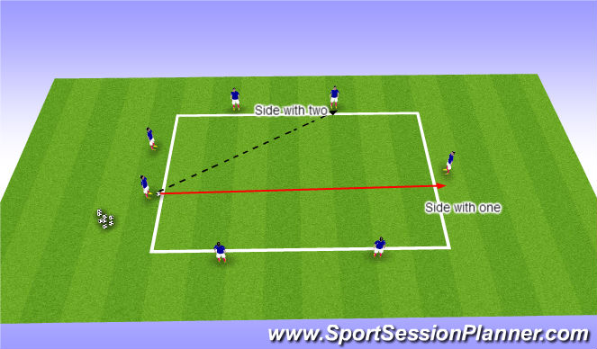 Football/Soccer Session Plan Drill (Colour): Italian Passing