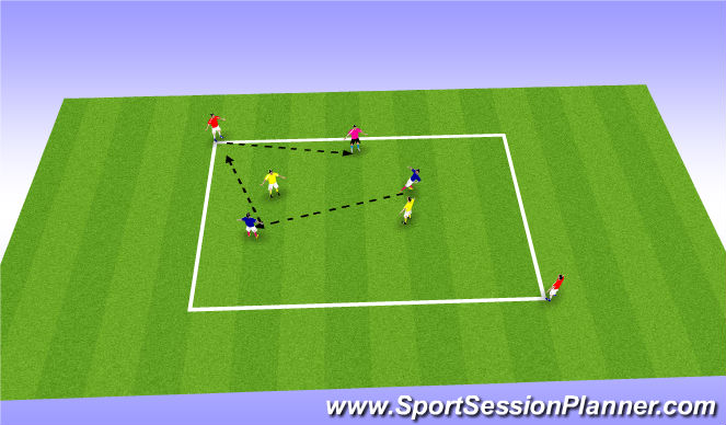 Football/Soccer Session Plan Drill (Colour): 2v2+1+T