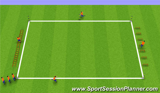 Football/Soccer Session Plan Drill (Colour): Fartlek