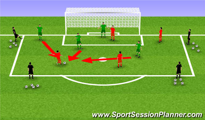 Football/Soccer Session Plan Drill (Colour): Blocking Shots