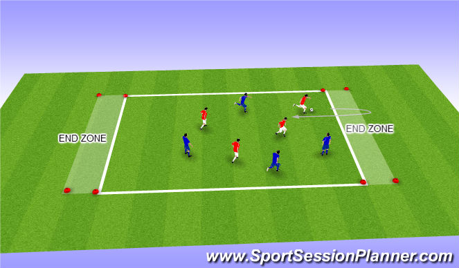 Football/Soccer Session Plan Drill (Colour): SSG - Turning Zones