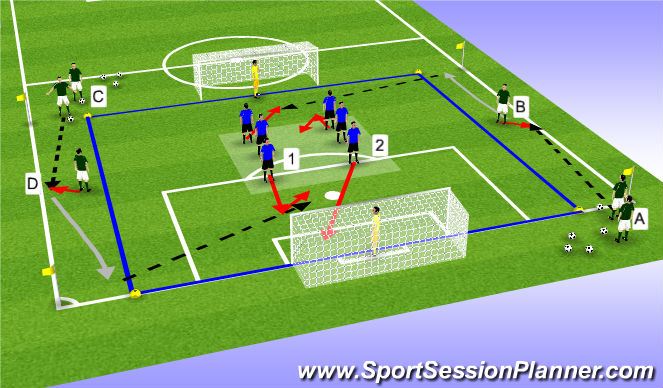 Football/Soccer Session Plan Drill (Colour): Bye Line