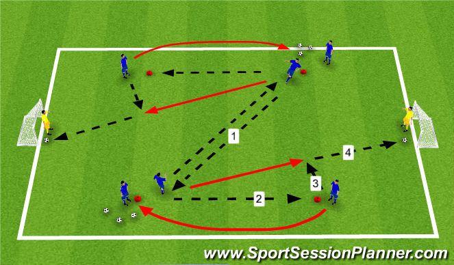 Football/Soccer Session Plan Drill (Colour): Wall pass / layoff