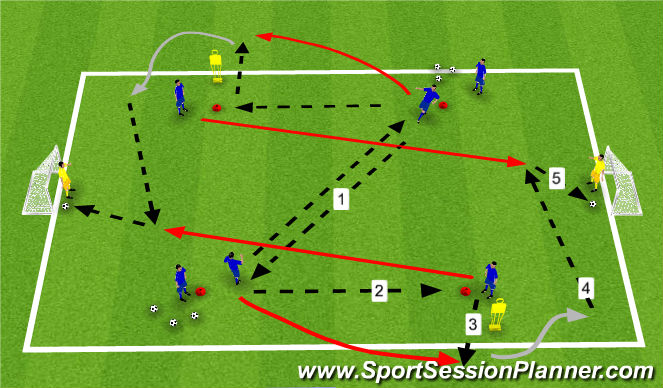 Football/Soccer Session Plan Drill (Colour): Cross & finish