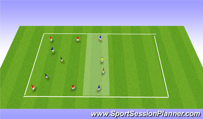 Football/Soccer Session Plan Drill (Colour): Transition through target