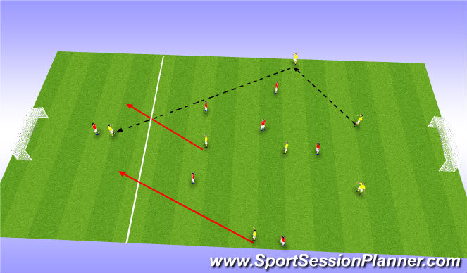 Football/Soccer Session Plan Drill (Colour): 5v5+1 to Transition