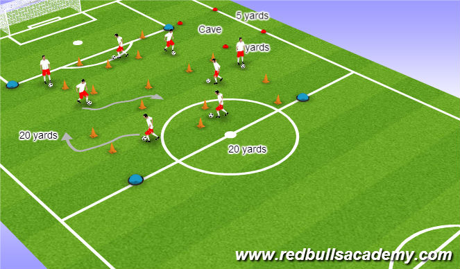 Football/Soccer Session Plan Drill (Colour): Main Theme 2/Gate Keeper